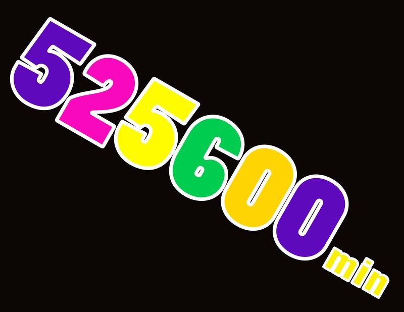 525600min