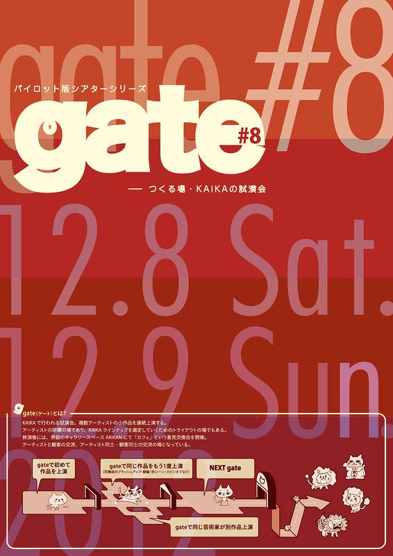 gate#8
