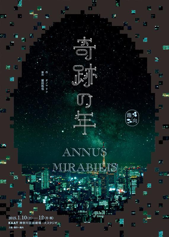 奇跡の年 ANNUS MIRABILIS