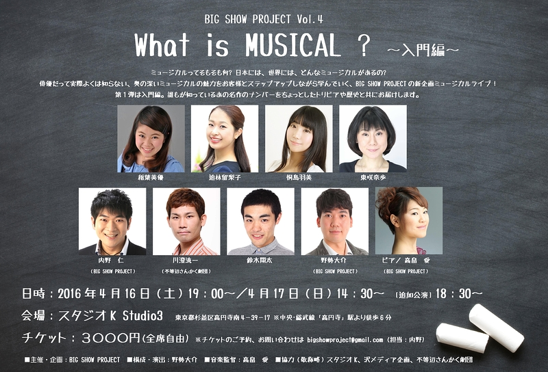 What is Musical? ~入門編~