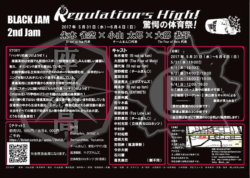 Regulation's High!