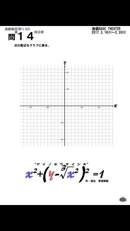 x2+(y-3√x2)2=1~アイノホウテイシキ~
