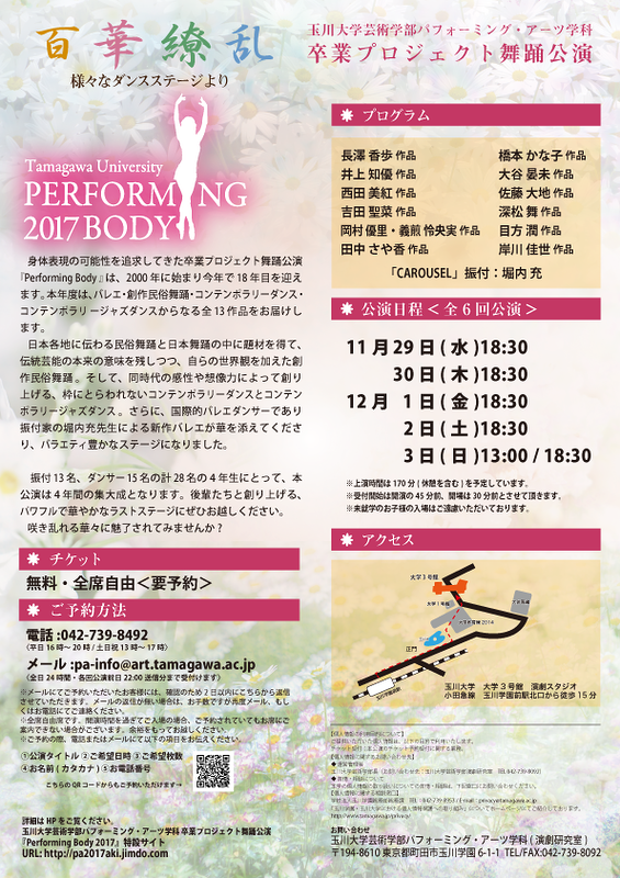 Performing Body 2017