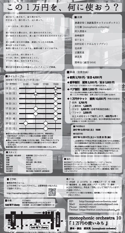 1万円の使いみち