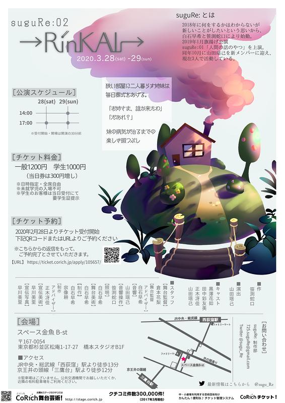 →RinKAI→