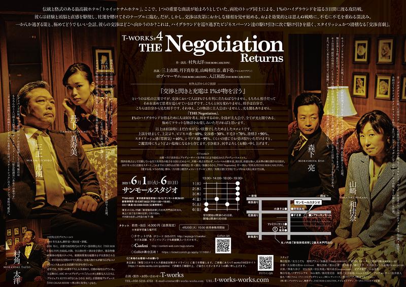THE Negotiation:Returns