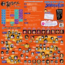 第04回公演「メガトンキッス」