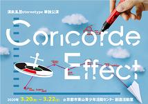 Concorde Effect