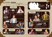 SWAN LAKEパンフレットキャラクター相関図