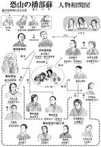 恐山の播部蘇 人物相関図